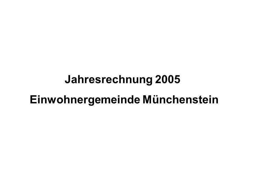 Einwohnergemeinde Münchenstein
