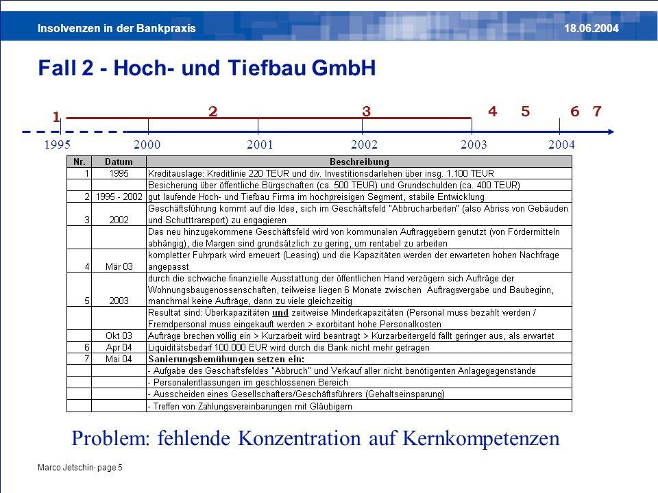 Fall 2 - Hoch- und Tiefbau GmbH