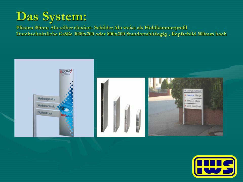Das System: Pfosten 80mm Alu-silber eloxiert- Schilder Alu weiss als Hohlkammerprofil Durchschnittliche Größe 1000x200 oder 800x200 Standortabhängig , Kopfschild 300mm hoch