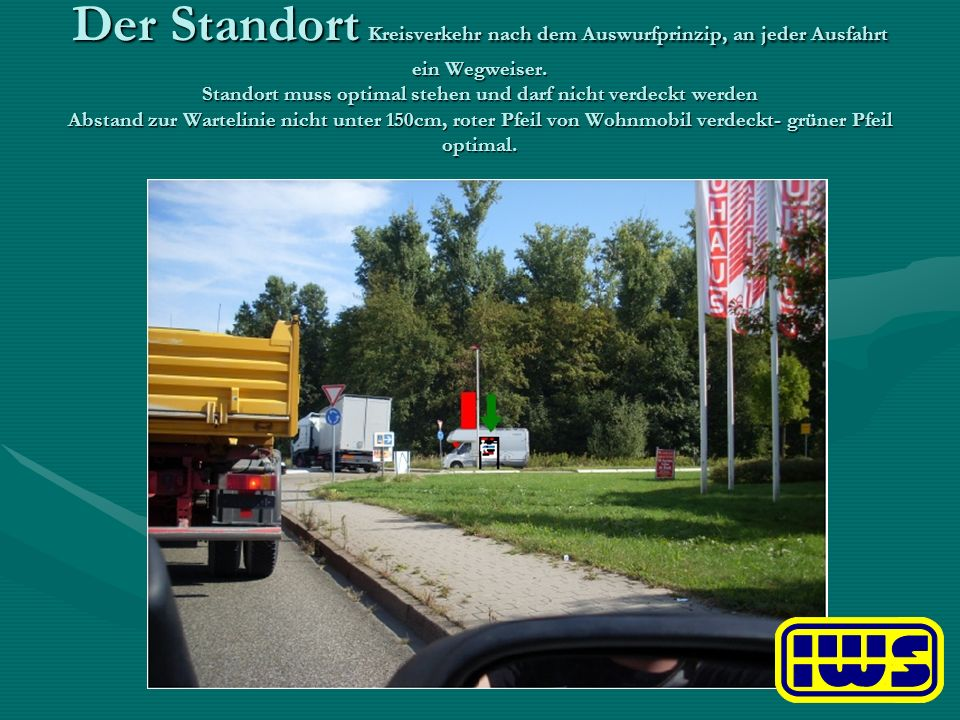 Der Standort Kreisverkehr nach dem Auswurfprinzip, an jeder Ausfahrt ein Wegweiser.
