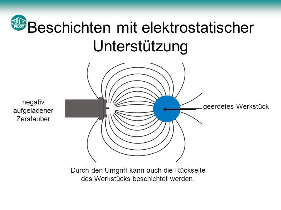 Beschichten mit elektrostatischer Unterstützung