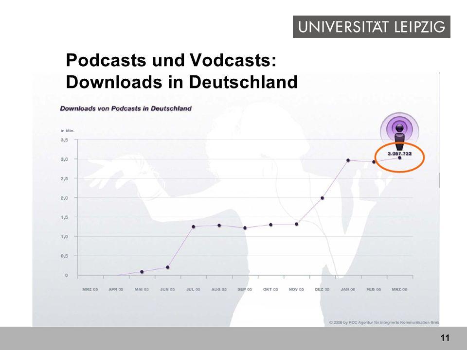 Podcasts und Vodcasts: Downloads in Deutschland