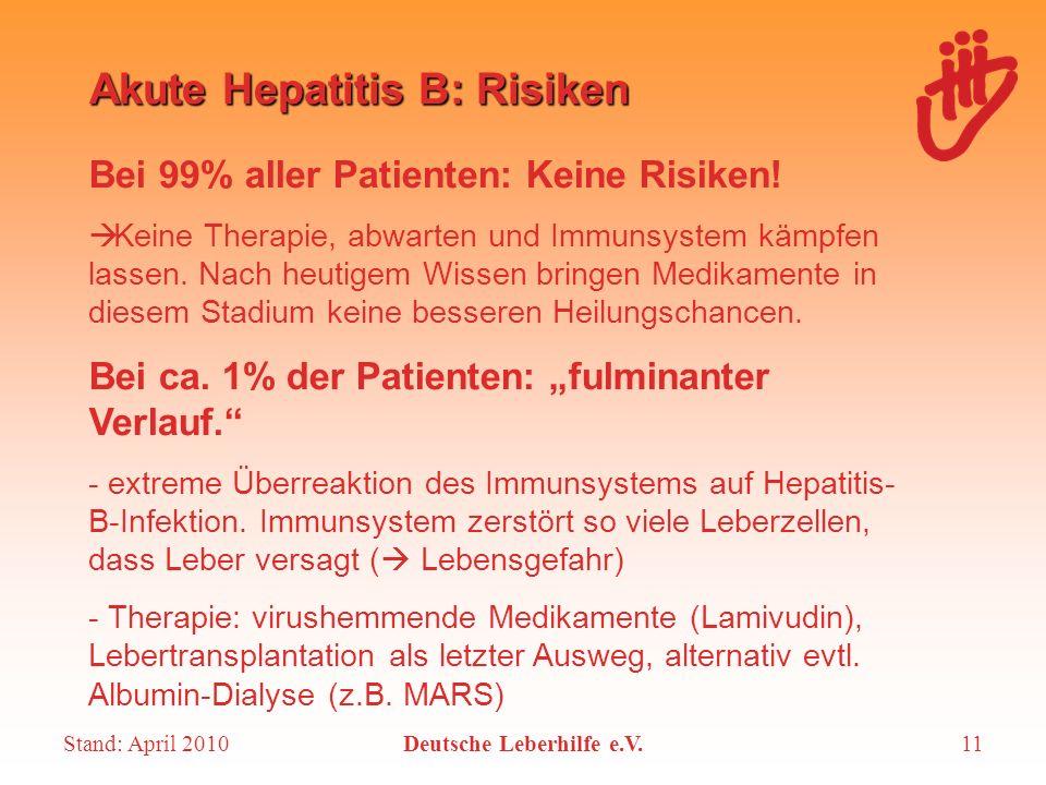 Akute Hepatitis B: Risiken