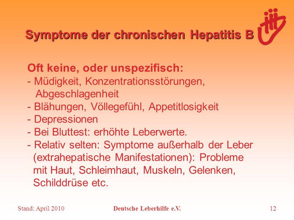Symptome der chronischen Hepatitis B