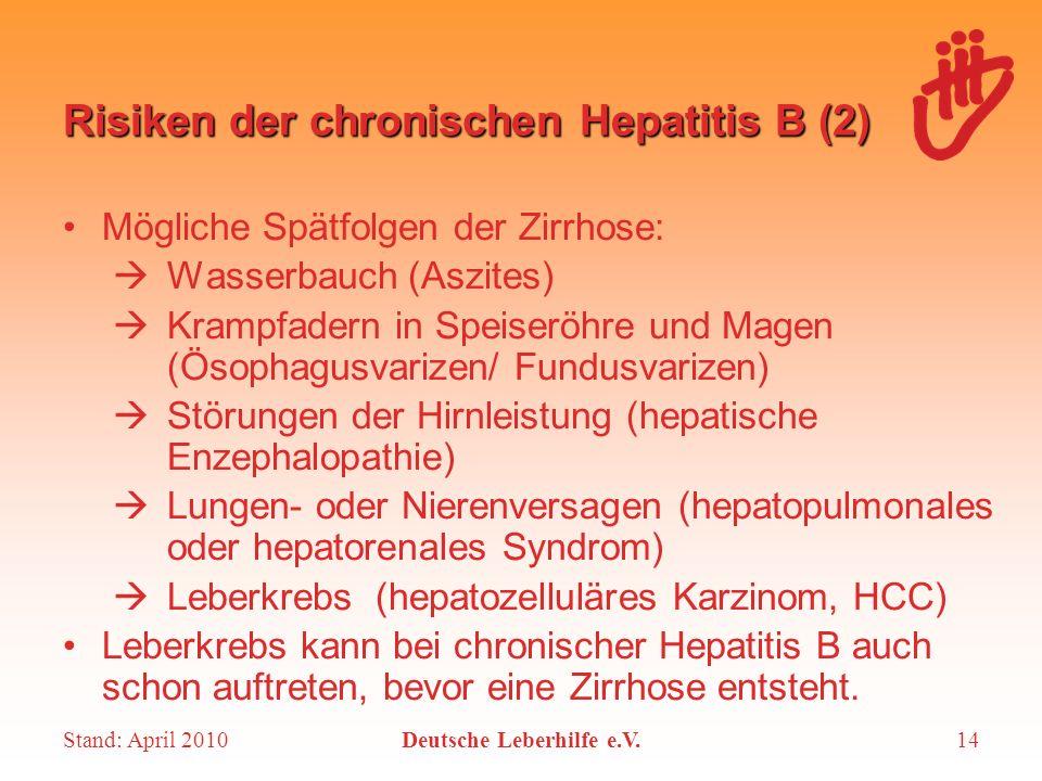 Risiken der chronischen Hepatitis B (2)