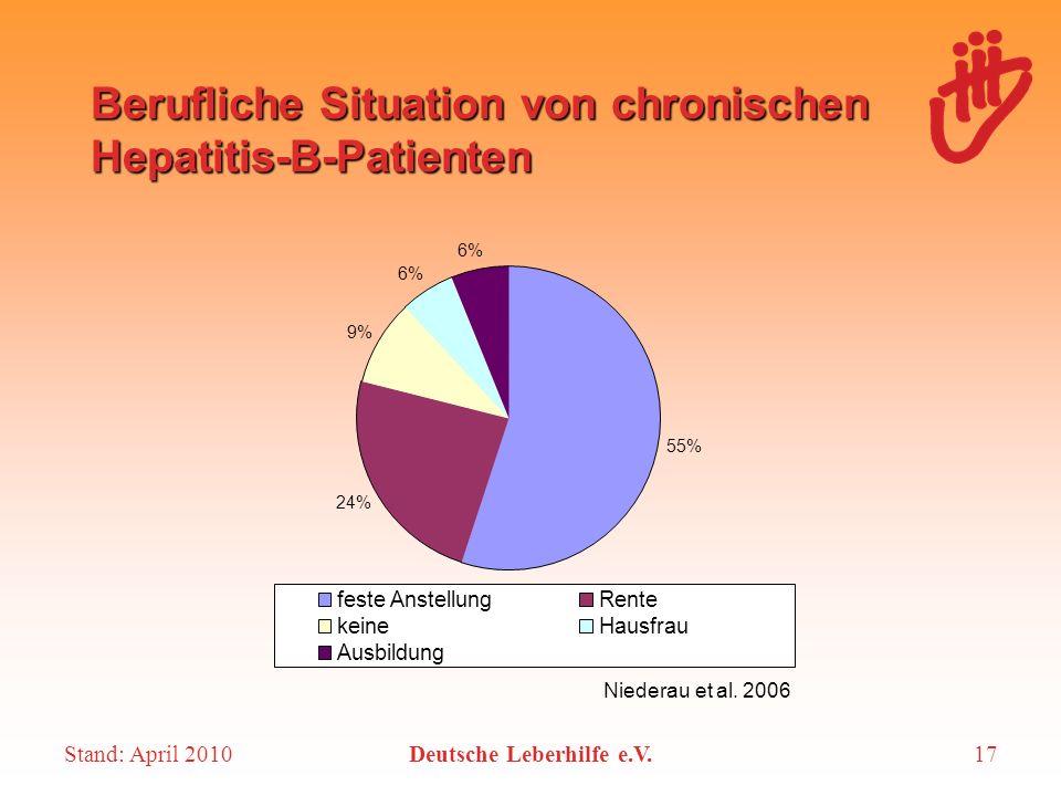 Berufliche Situation von chronischen Hepatitis-B-Patienten