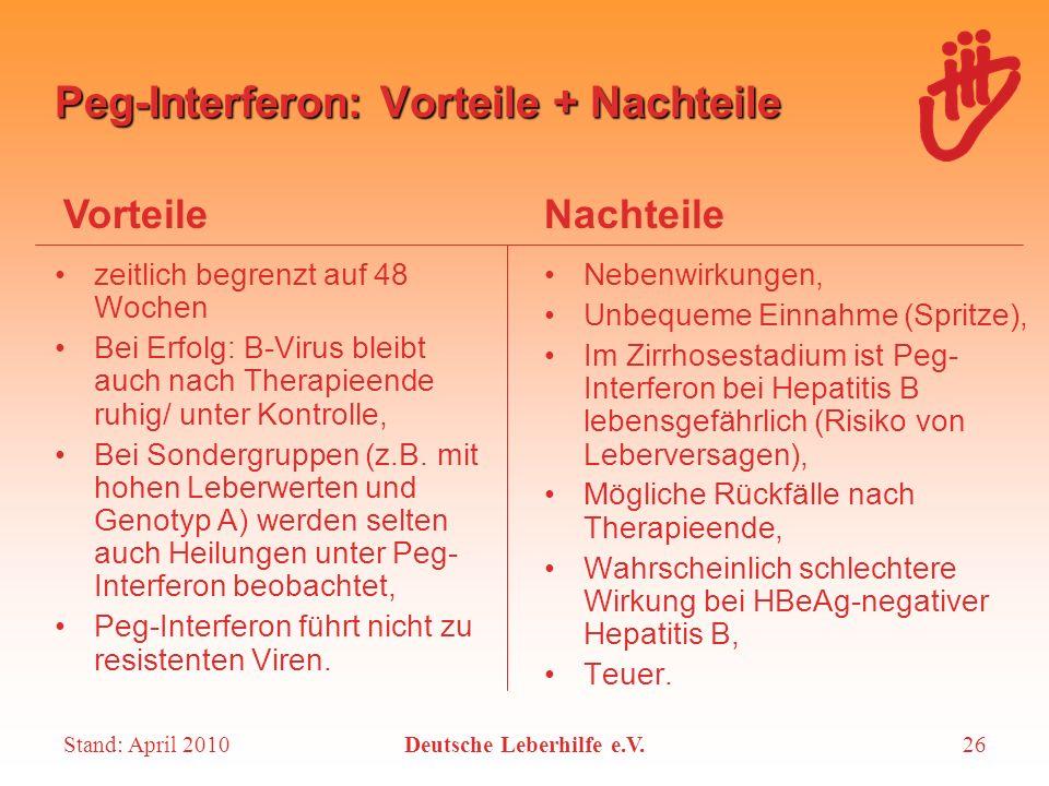 Peg-Interferon: Vorteile + Nachteile
