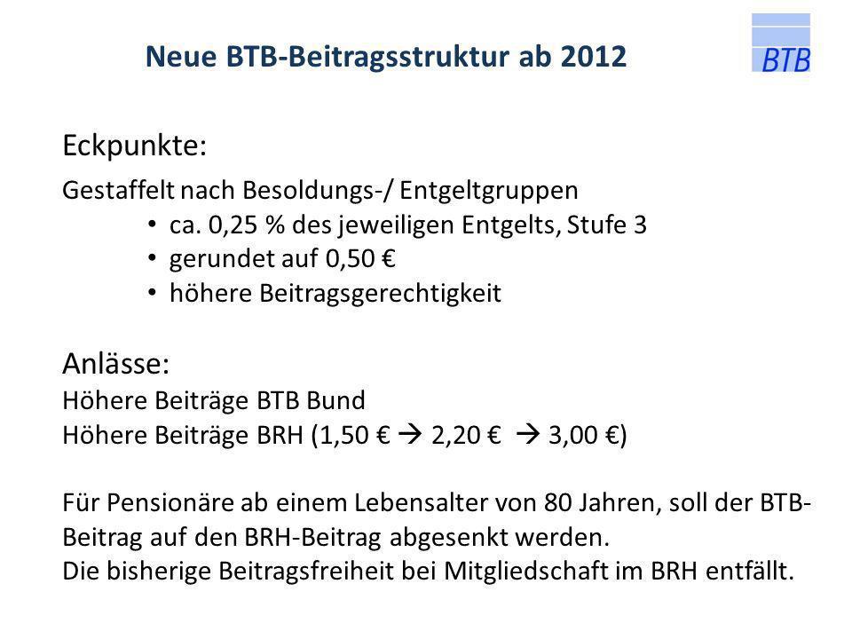 Neue BTB-Beitragsstruktur ab 2012