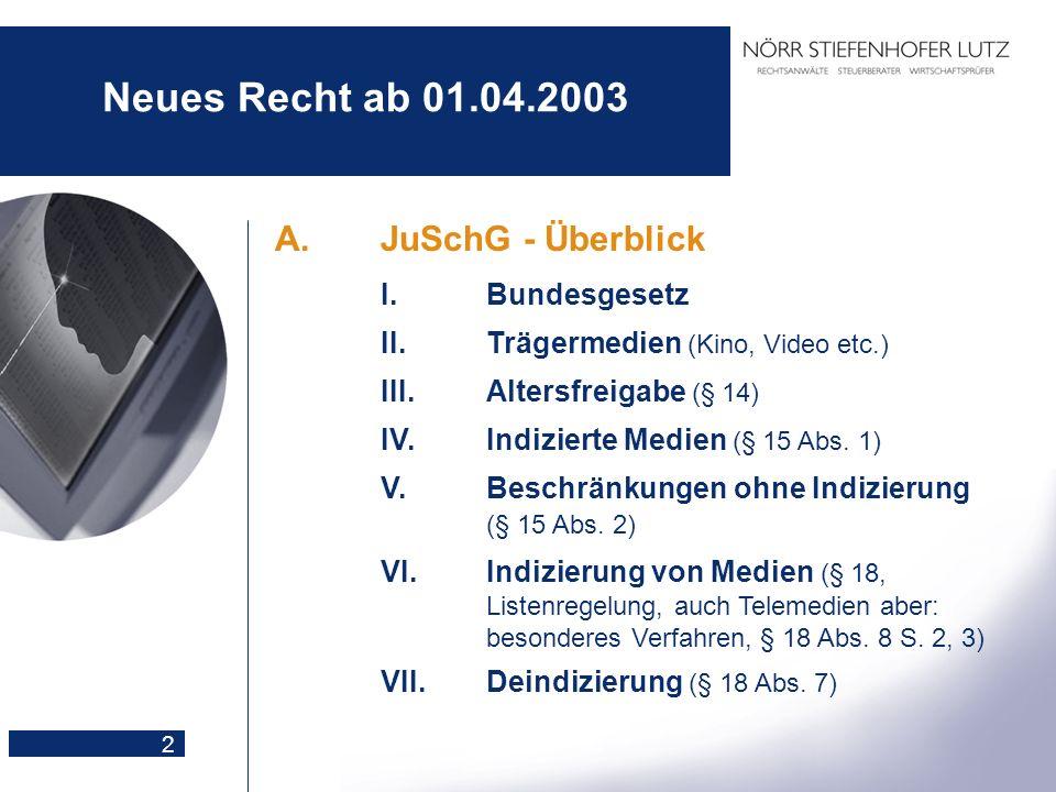 Neues Recht ab 01.04.2003 A. JuSchG - Überblick I. Bundesgesetz