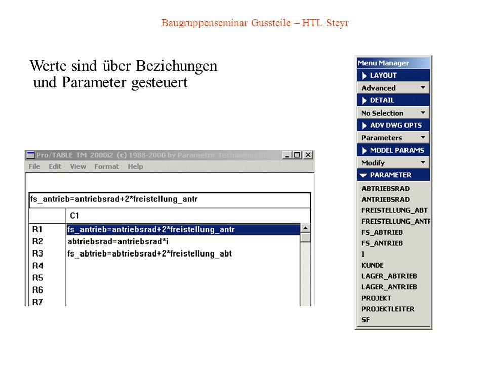 Baugruppenseminar Gussteile – HTL Steyr