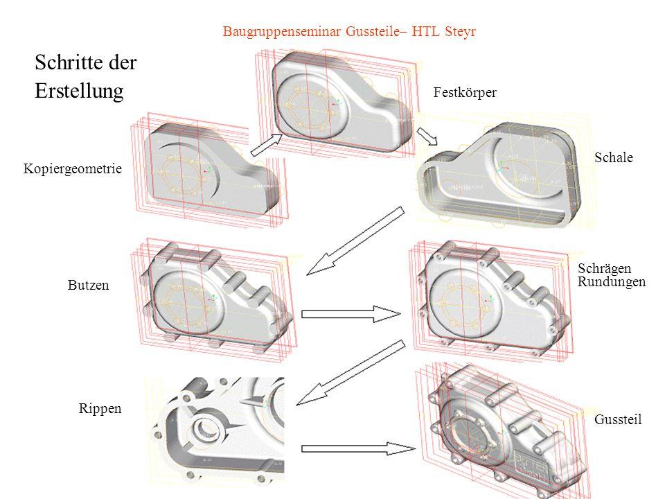 Baugruppenseminar Gussteile– HTL Steyr