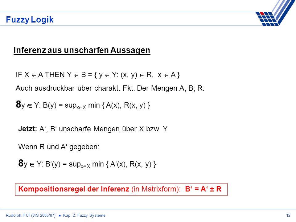 8y  Y: B(y) = supxX min { A(x), R(x, y) }