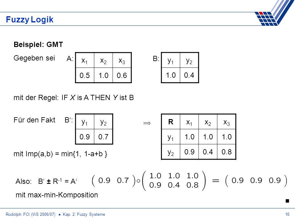 Fuzzy Logik Beispiel: GMT Gegeben sei