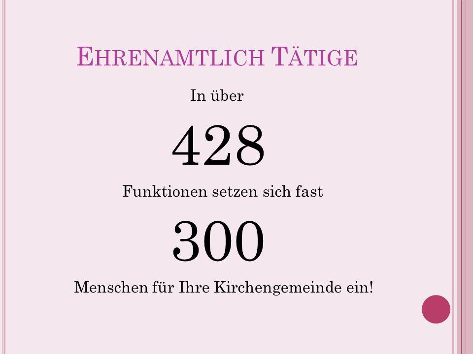 Ehrenamtlich Tätige In über 428 Funktionen setzen sich fast 300 Menschen für Ihre Kirchengemeinde ein.
