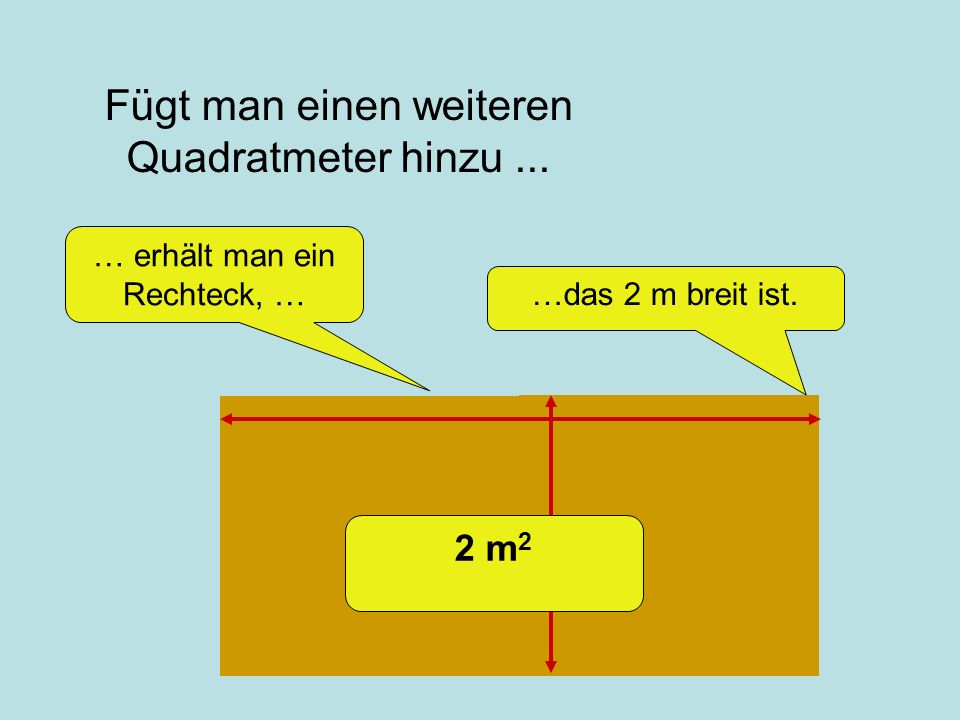 Fügt man einen weiteren Quadratmeter hinzu ...