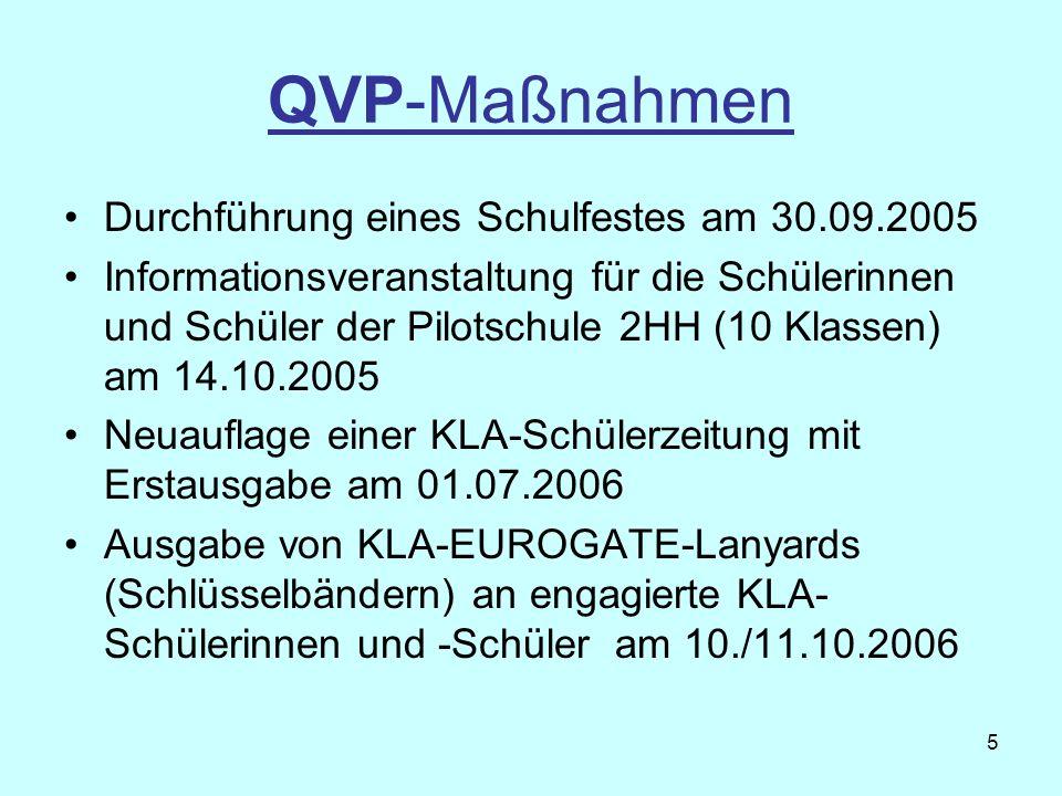 QVP-Maßnahmen Durchführung eines Schulfestes am 30.09.2005