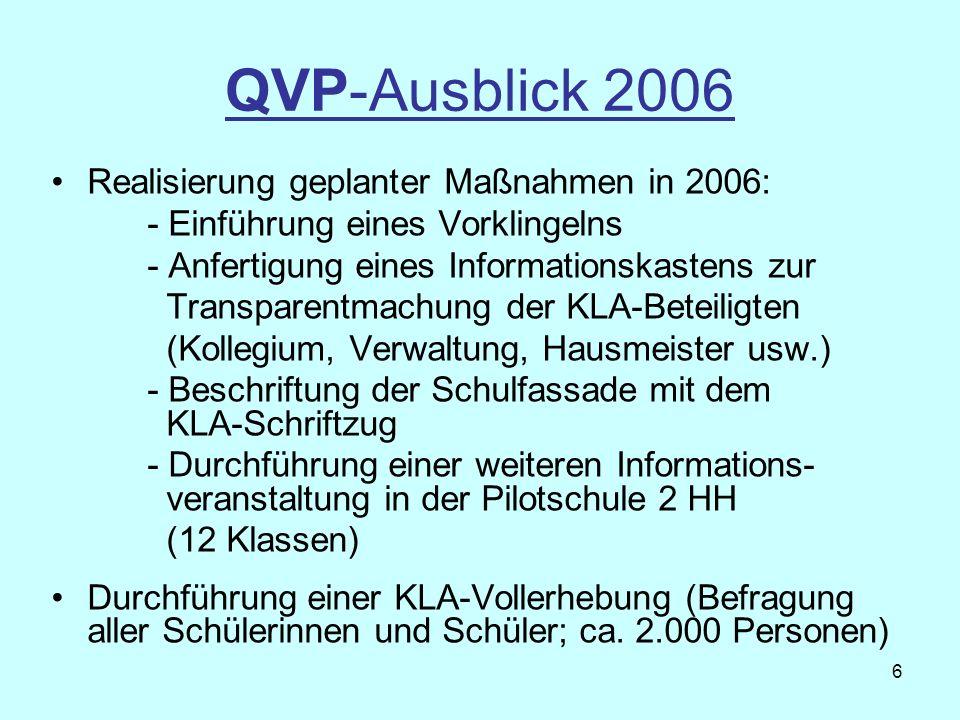 QVP-Ausblick 2006 Realisierung geplanter Maßnahmen in 2006: