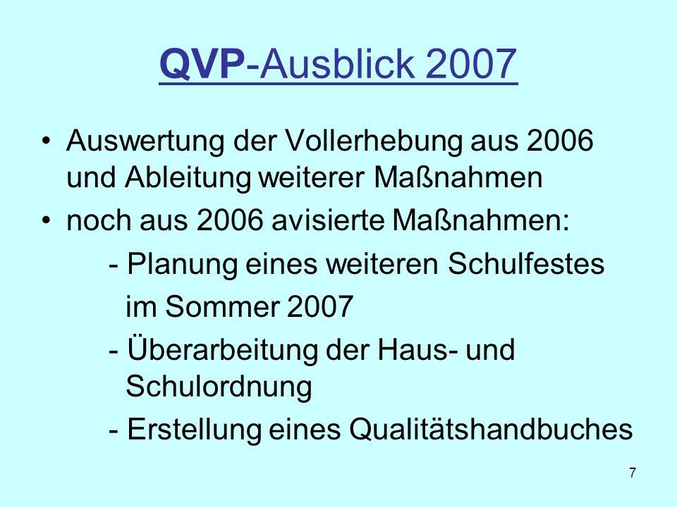 QVP-Ausblick 2007 Auswertung der Vollerhebung aus 2006 und Ableitung weiterer Maßnahmen. noch aus 2006 avisierte Maßnahmen: