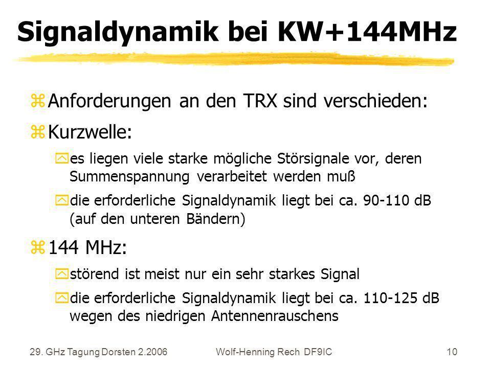 Signaldynamik bei KW+144MHz