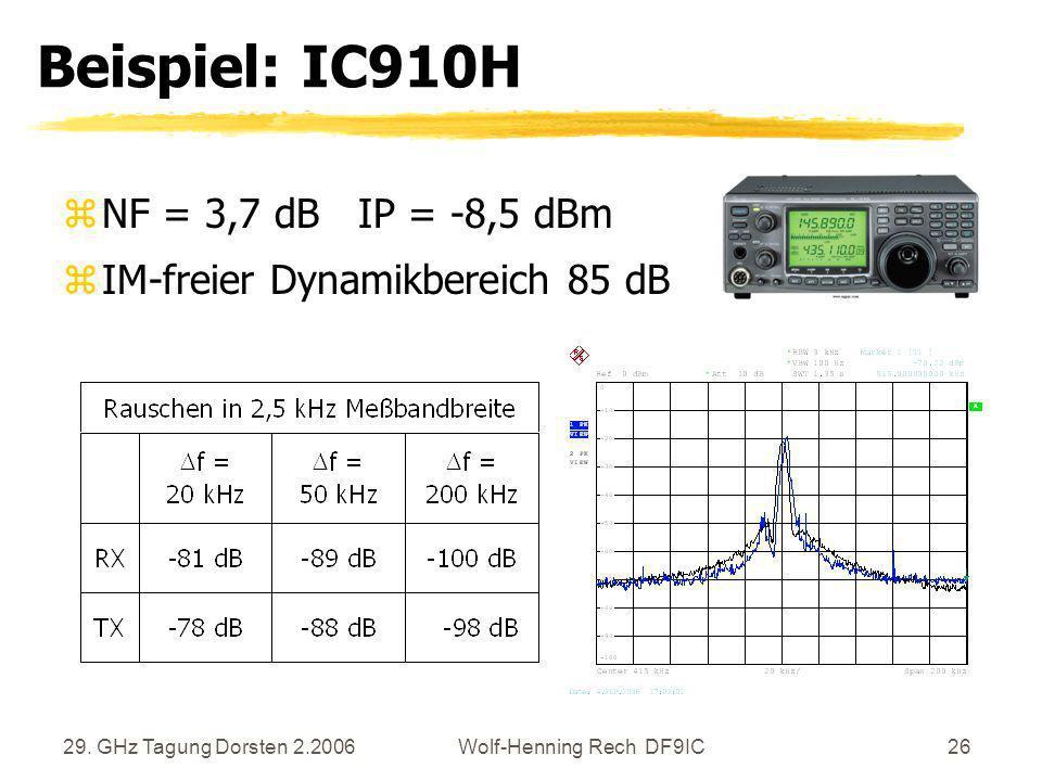 Wolf-Henning Rech DF9IC