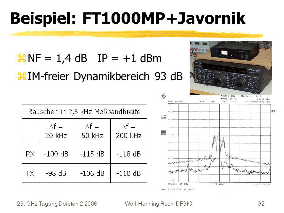 Beispiel: FT1000MP+Javornik