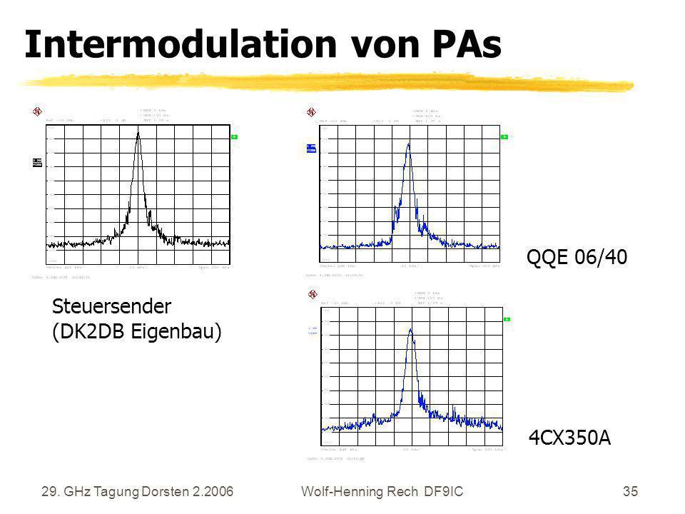Intermodulation von PAs