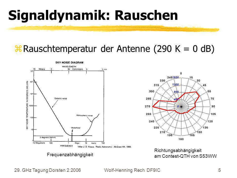Signaldynamik: Rauschen