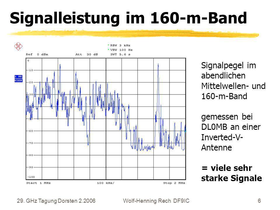 Signalleistung im 160-m-Band