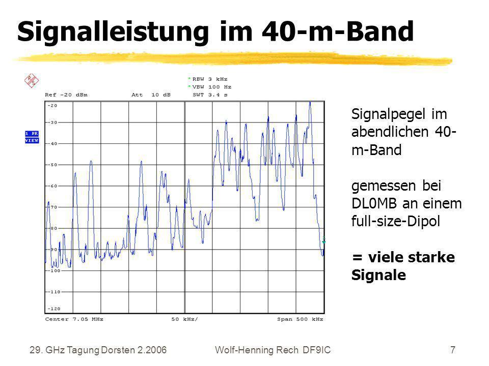 Signalleistung im 40-m-Band