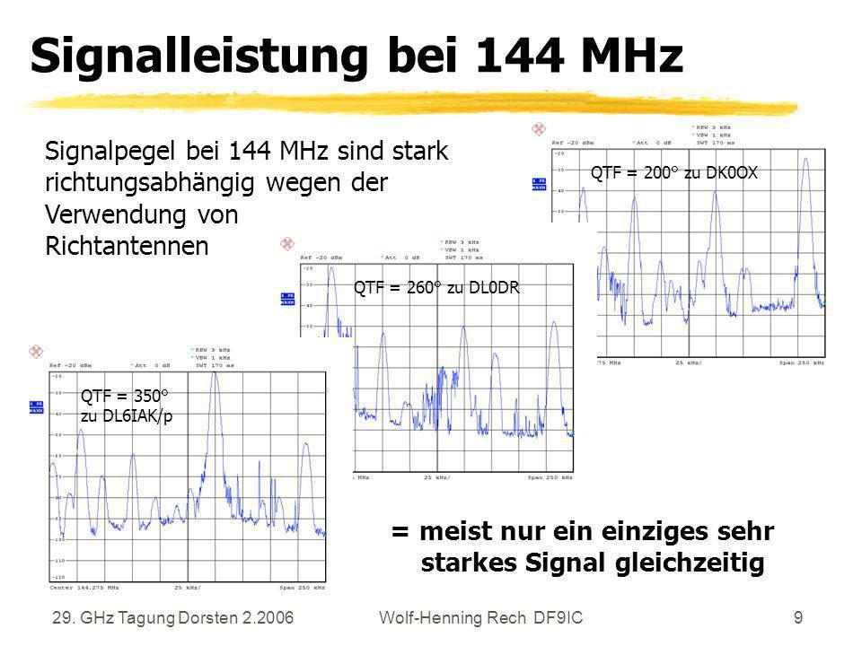 Signalleistung bei 144 MHz