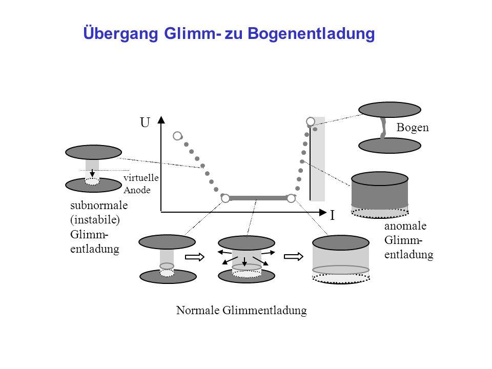 Übergang Glimm- zu Bogenentladung