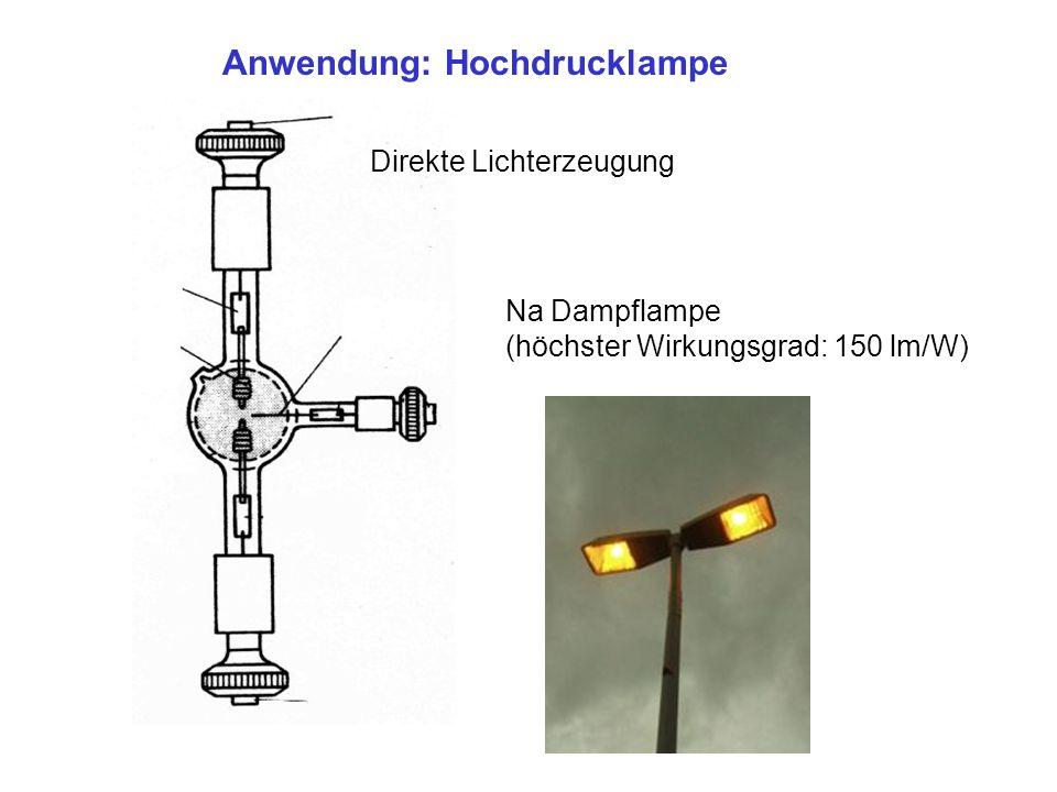 Anwendung: Hochdrucklampe