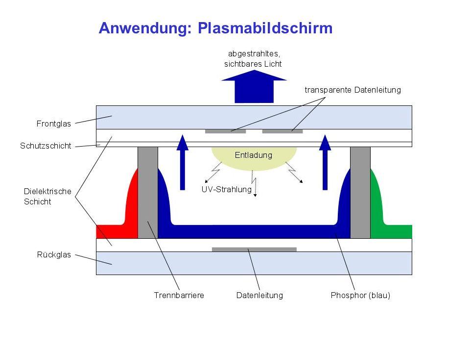Anwendung: Plasmabildschirm
