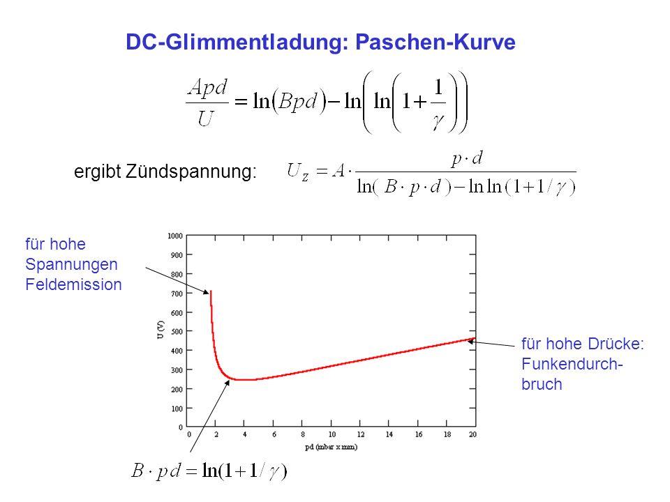 DC-Glimmentladung: Paschen-Kurve