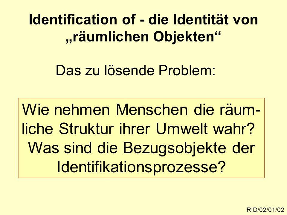 """Identification of - die Identität von """"räumlichen Objekten"""