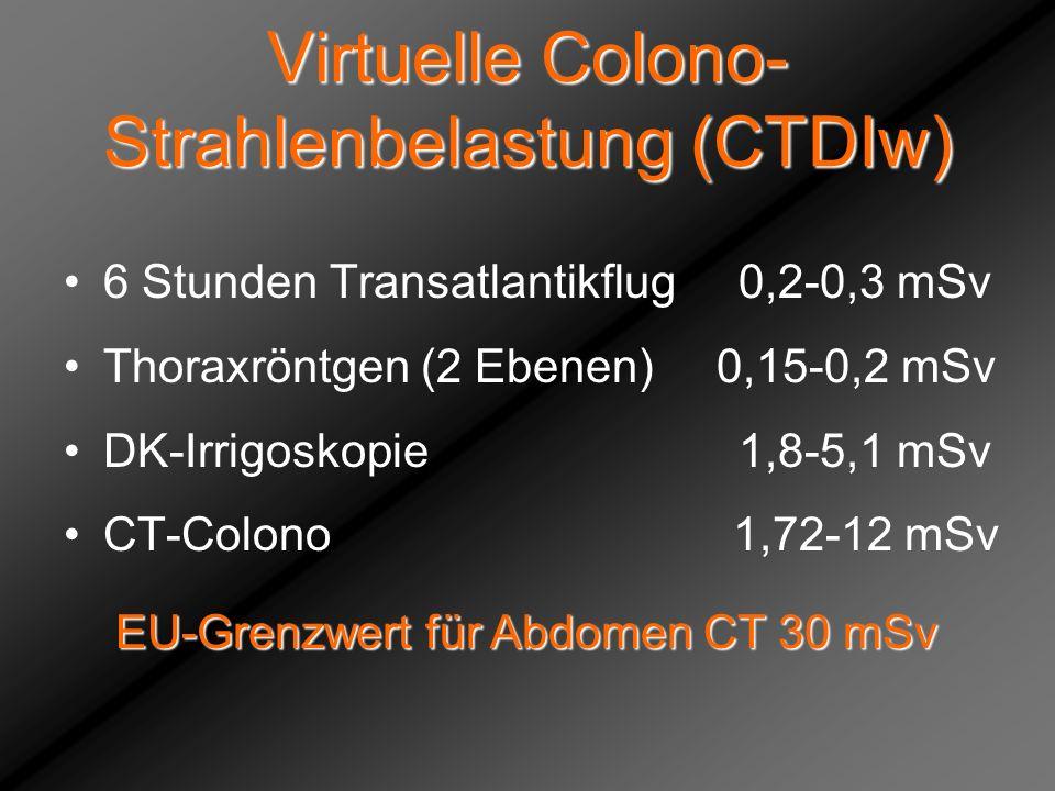 Virtuelle Colono-Strahlenbelastung (CTDIw)