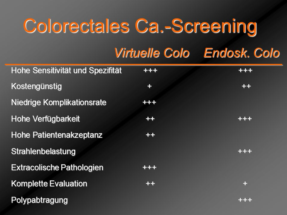 Colorectales Ca.-Screening
