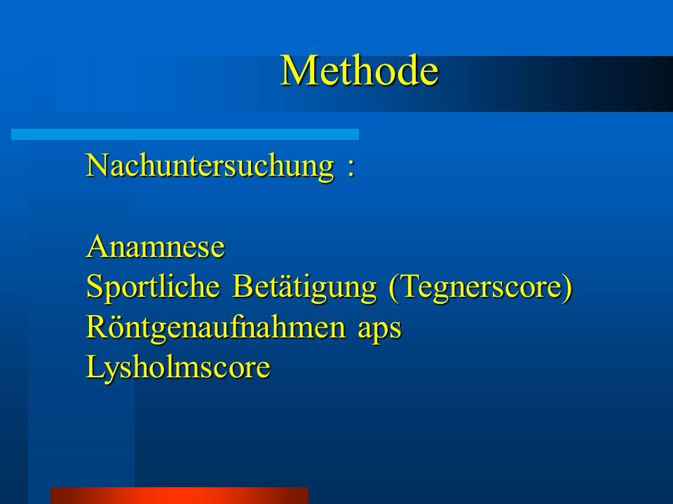 Methode Nachuntersuchung : Anamnese