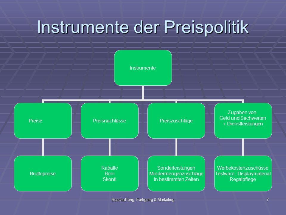Instrumente der Preispolitik