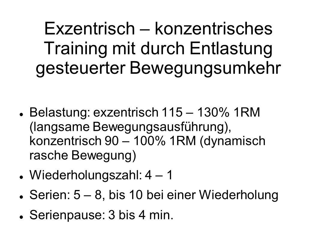 Exzentrisch – konzentrisches Training mit durch Entlastung gesteuerter Bewegungsumkehr
