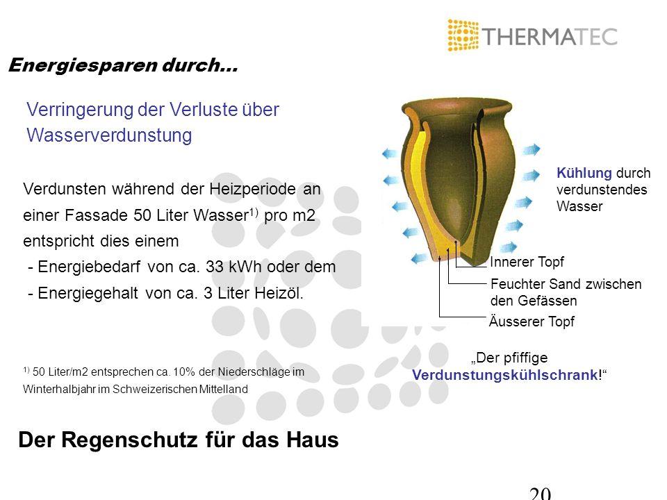 """""""Der pfiffige Verdunstungskühlschrank!"""