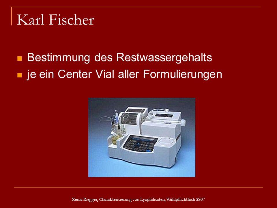 Karl Fischer Bestimmung des Restwassergehalts