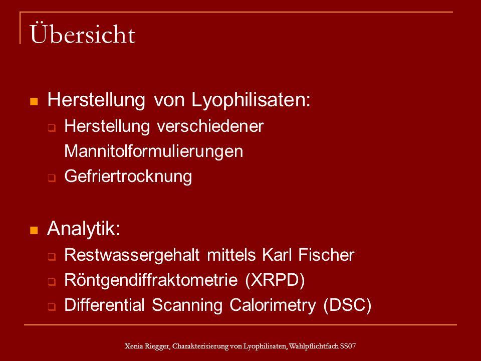 Übersicht Herstellung von Lyophilisaten: Analytik: