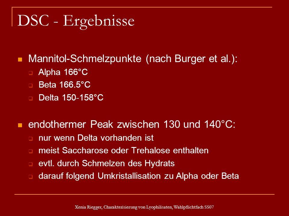 DSC - Ergebnisse Mannitol-Schmelzpunkte (nach Burger et al.):