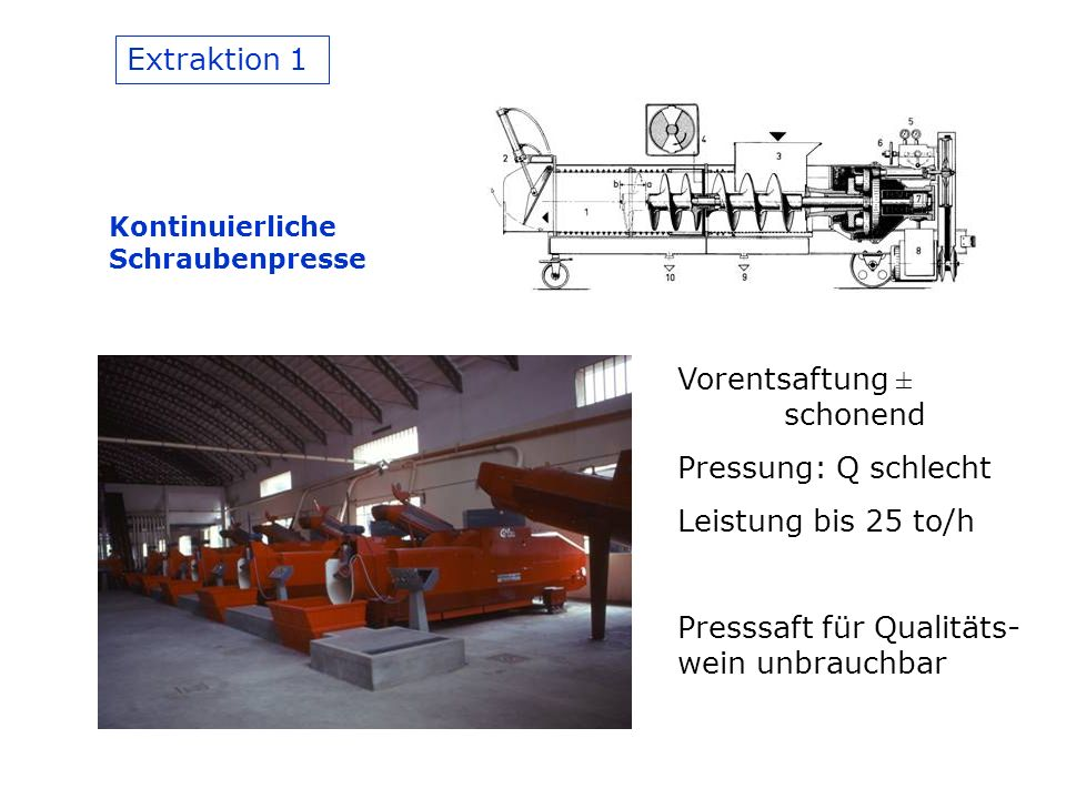 Vorentsaftung ± schonend Pressung: Q schlecht Leistung bis 25 to/h
