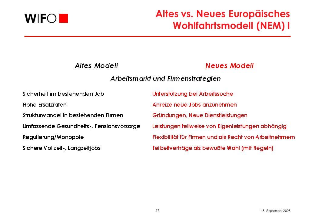 Altes vs. Neues Europäisches Wohlfahrtsmodell (NEM) II