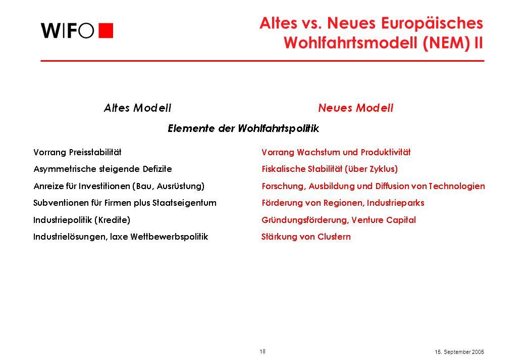 Reformelemente für das europäische Modell