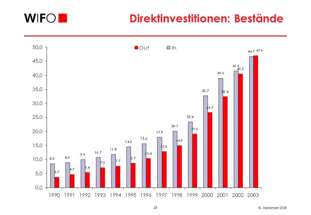 Arbeitskosten je Stunde in der Sachgütererzeugung 2002