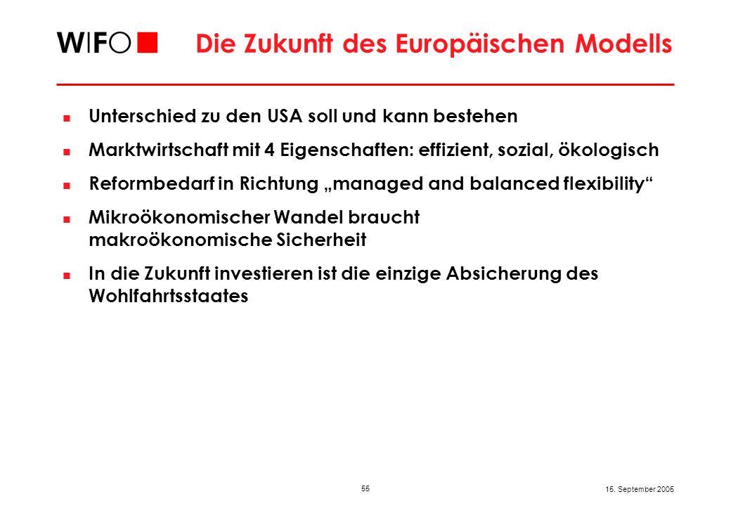 Österreich zwischen Heuschreckendebatte und Reformmodell
