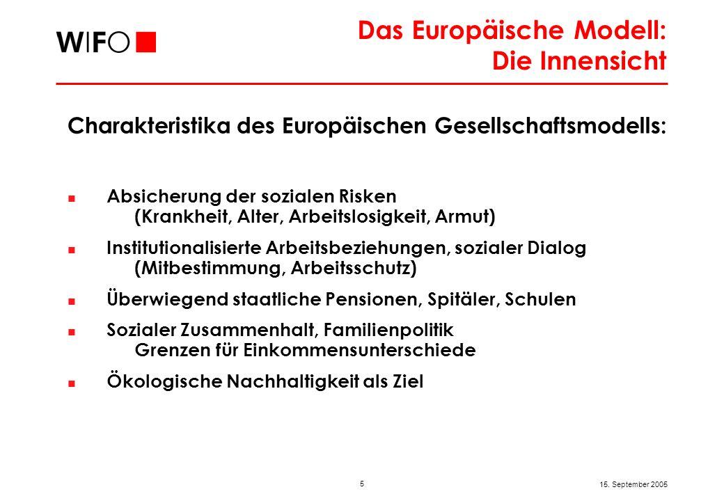 Vergleich EU – USA nach Sozialindikatoren